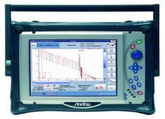 Image of Anritsu-CMA4500 by Test Equipment Connection  Corp.